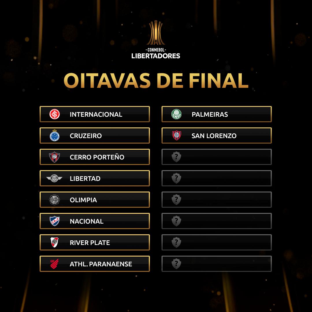 Oitavas de final Rodada 5 Copa Libertadores