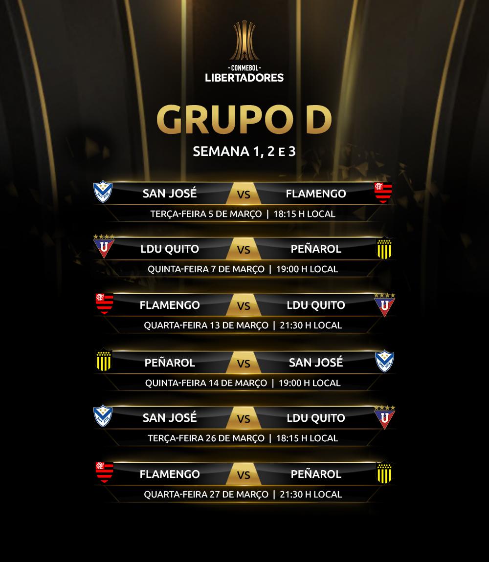 Grupo D 1 Libertadores 2019