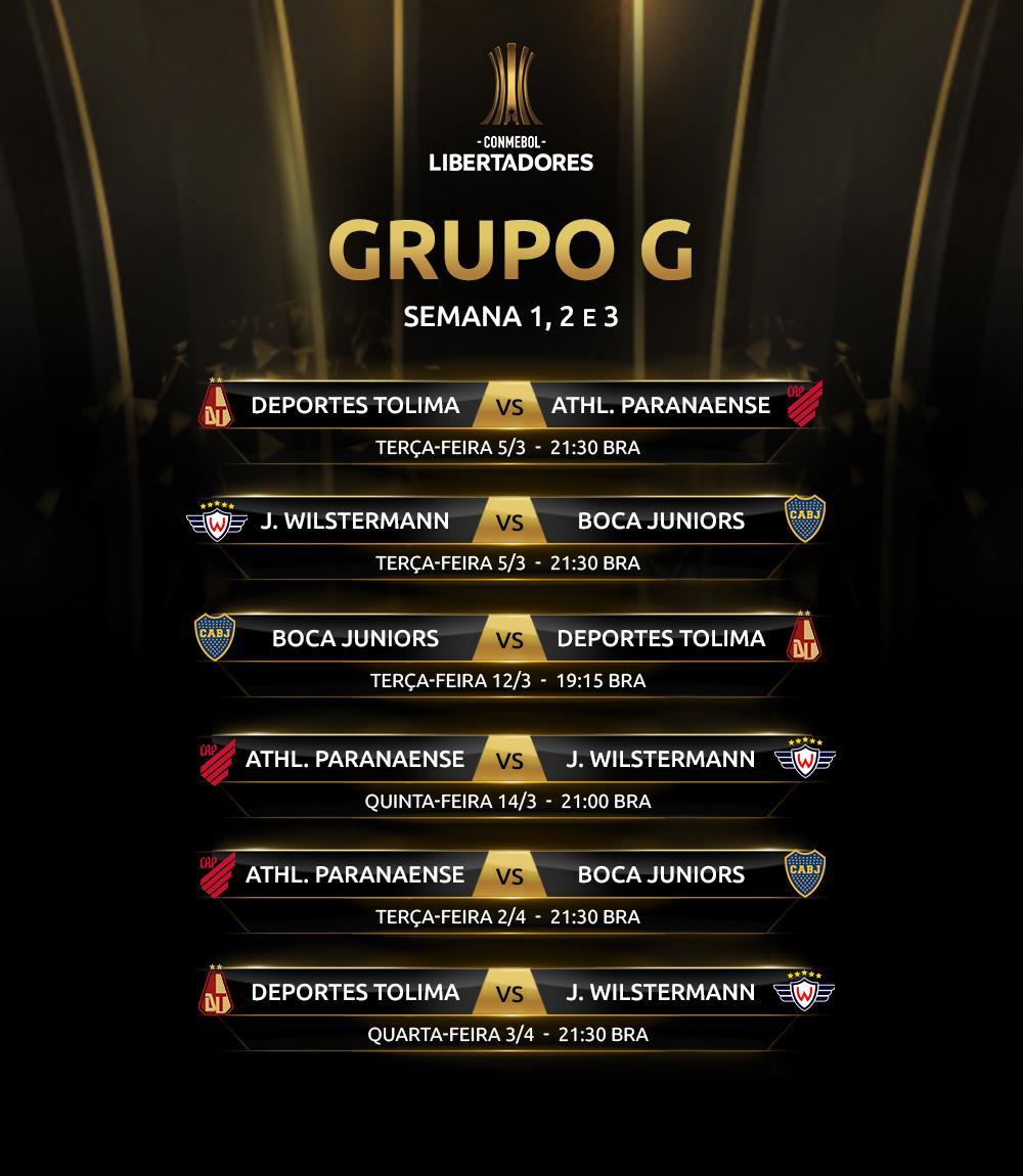 Grupo G 1 Rodada Libertadores 2019
