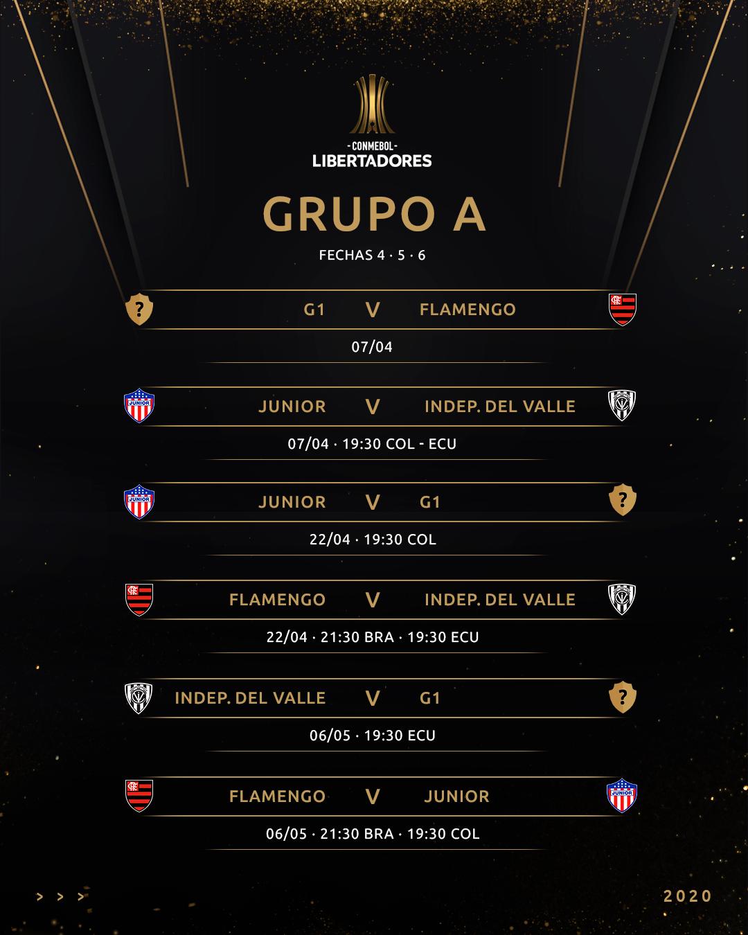 Grupo A conmebol Libertadores