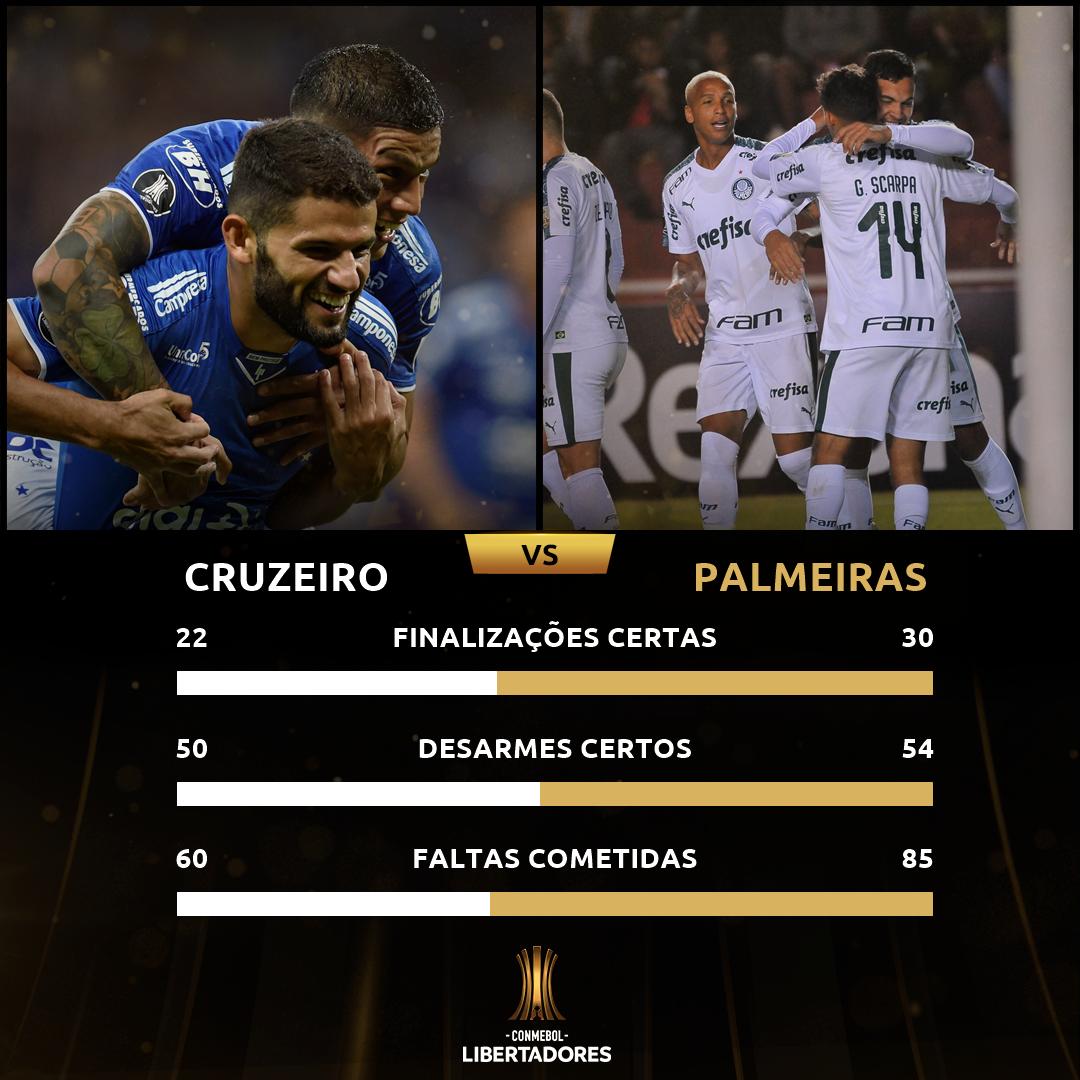 Duelo - Cruzeiro x Palmeiras