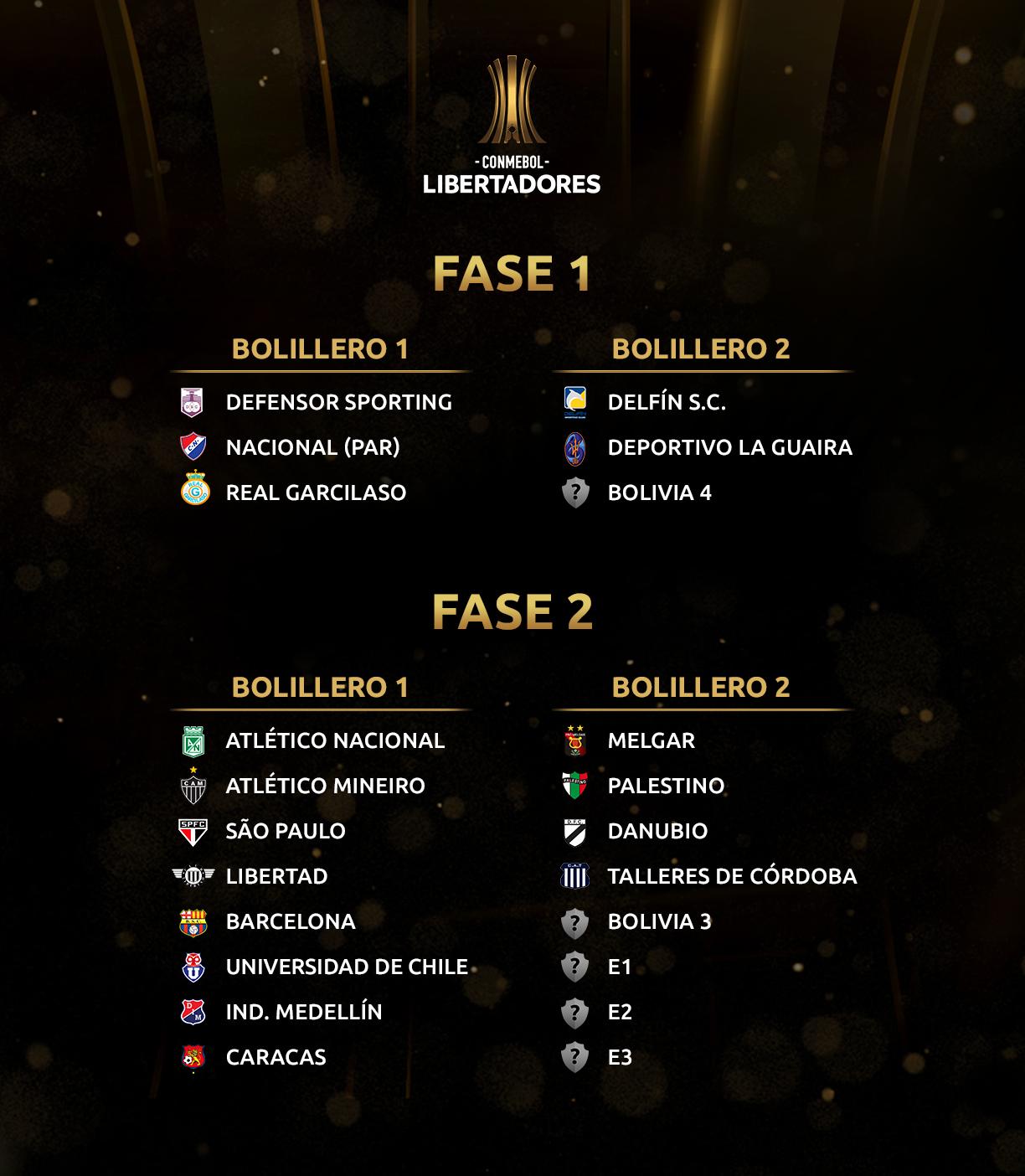 Bombos fase previa Copa Libertadores 2019