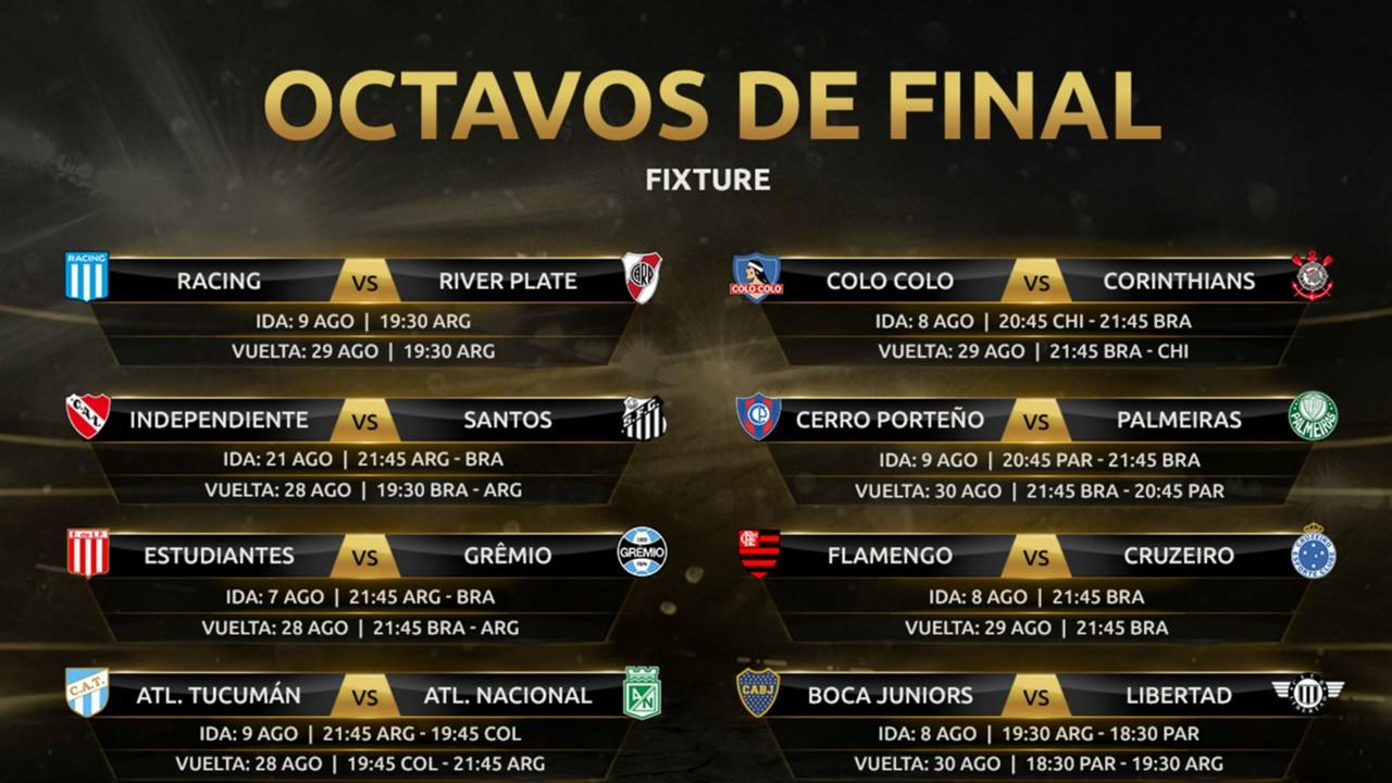 Fixture octavos de final Copa Libertadores