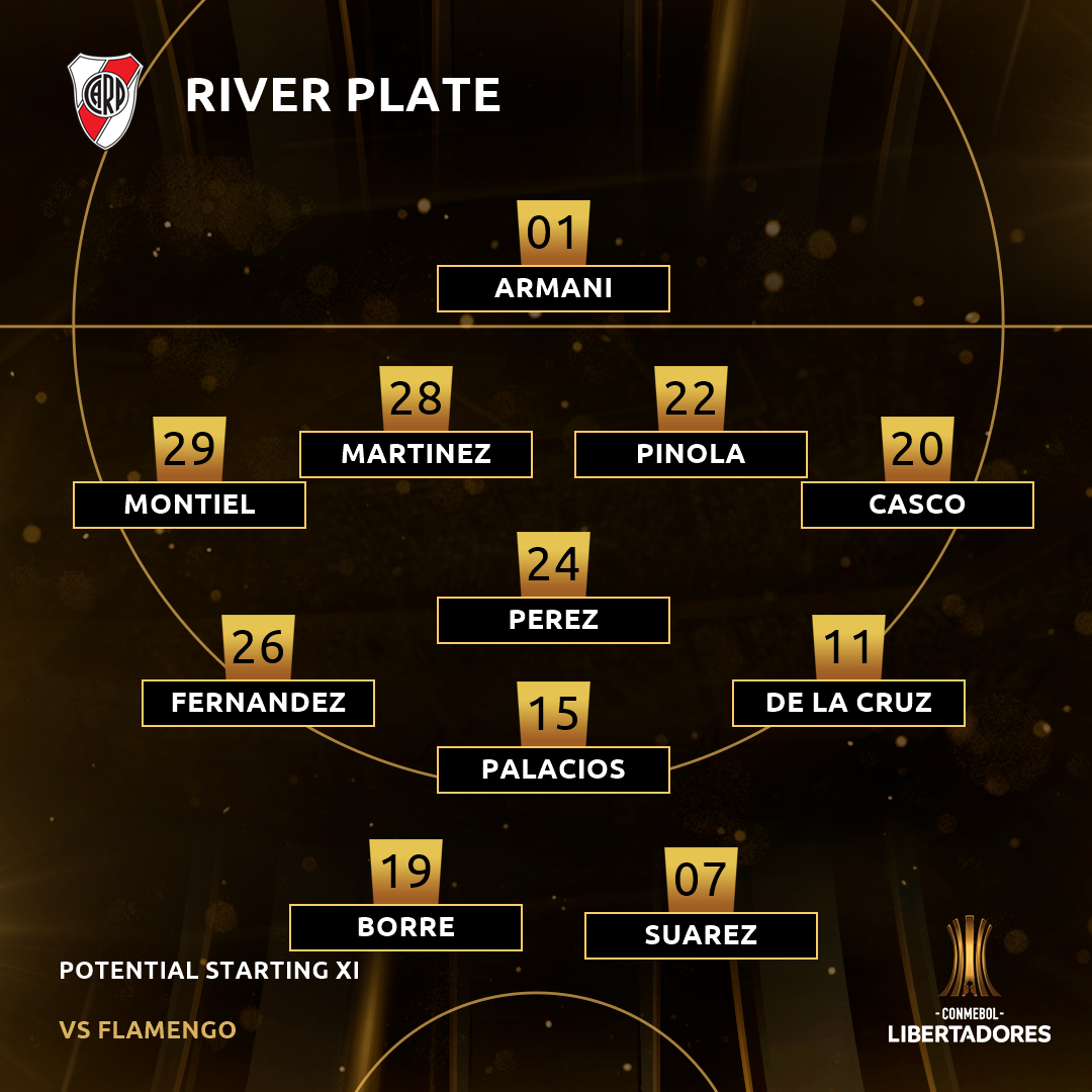 River likely XI