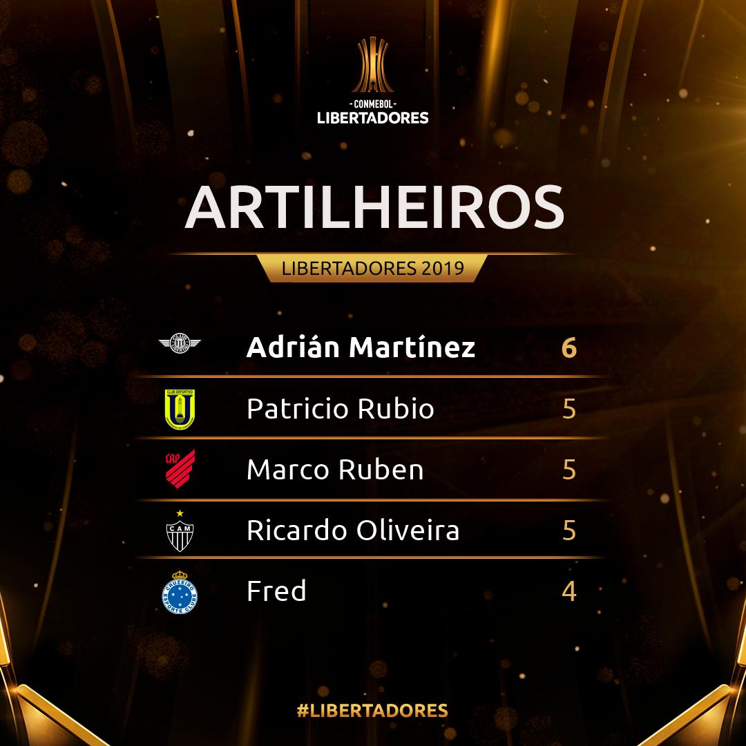 Artilheiros Libertadores