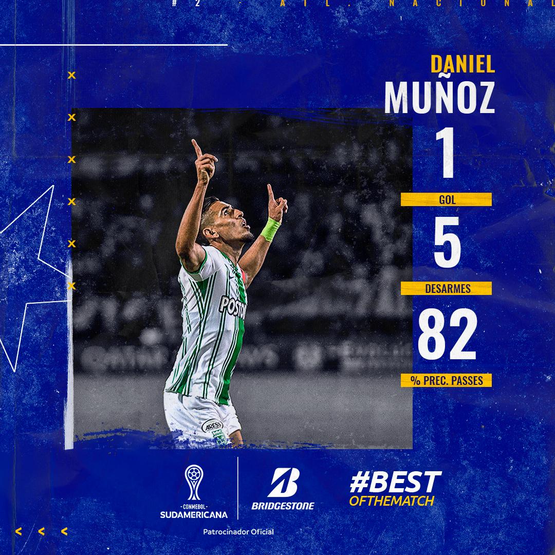 Muñoz - Bridgestone Best