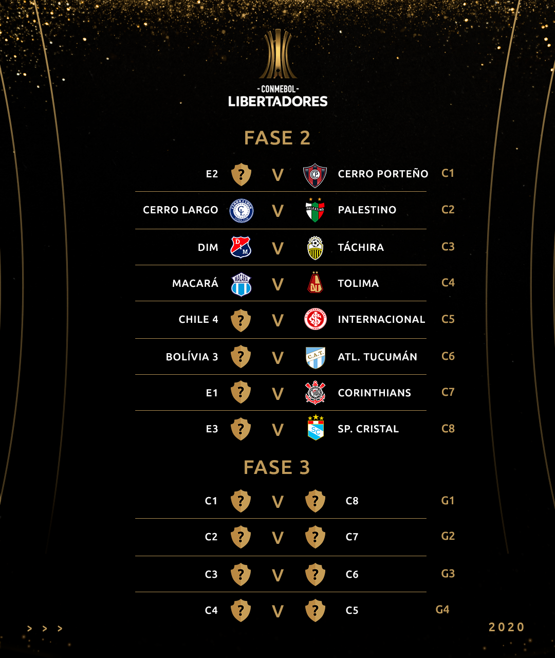 Fase 2 e Fase 3 Libertadores 2020