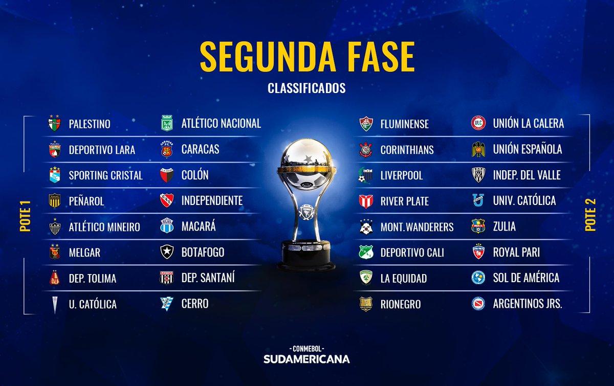 Potes do sorteio - Sul-Americana 2019