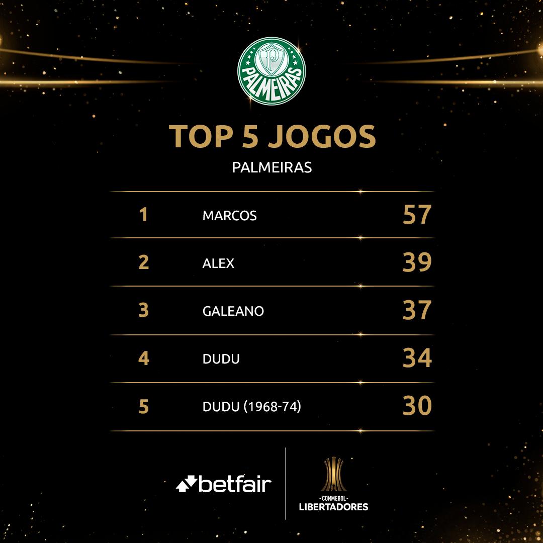 Top 5 - Palmeiras Libertadores