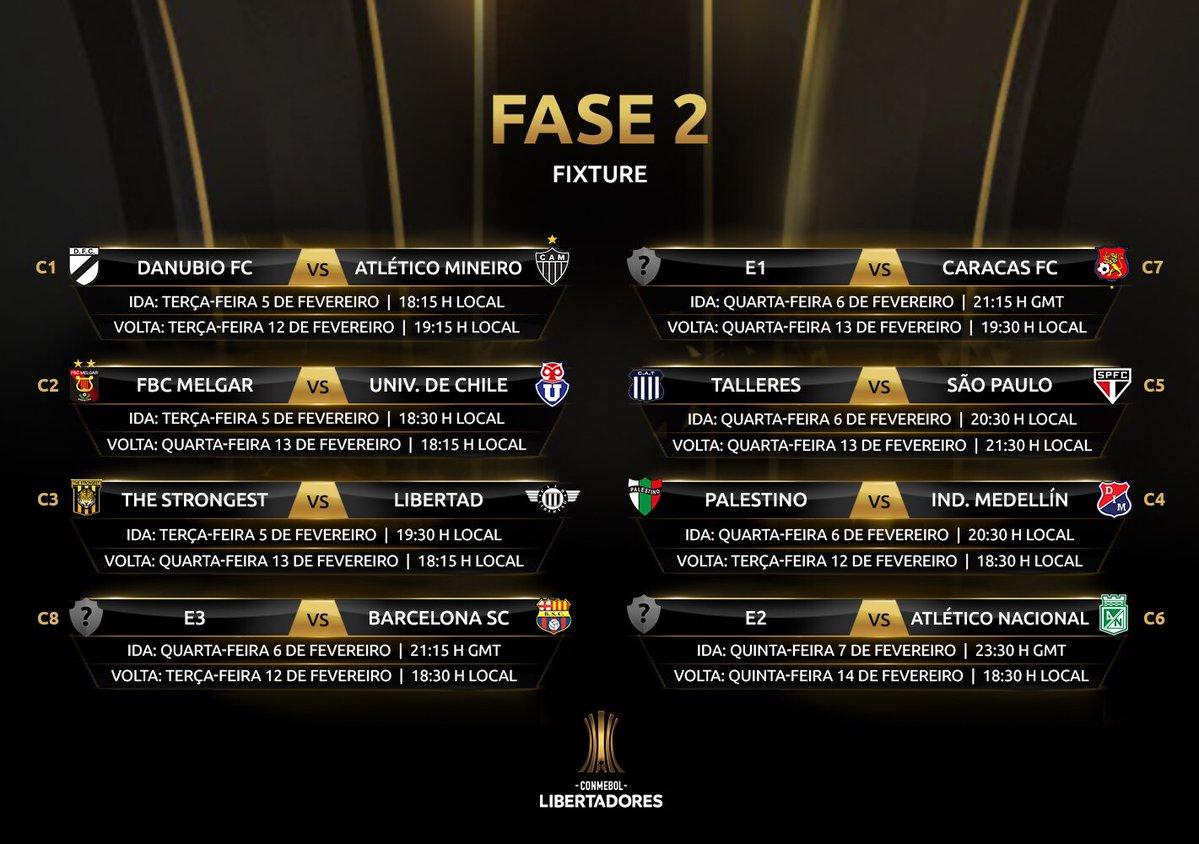 Fase 2 - Libertadores