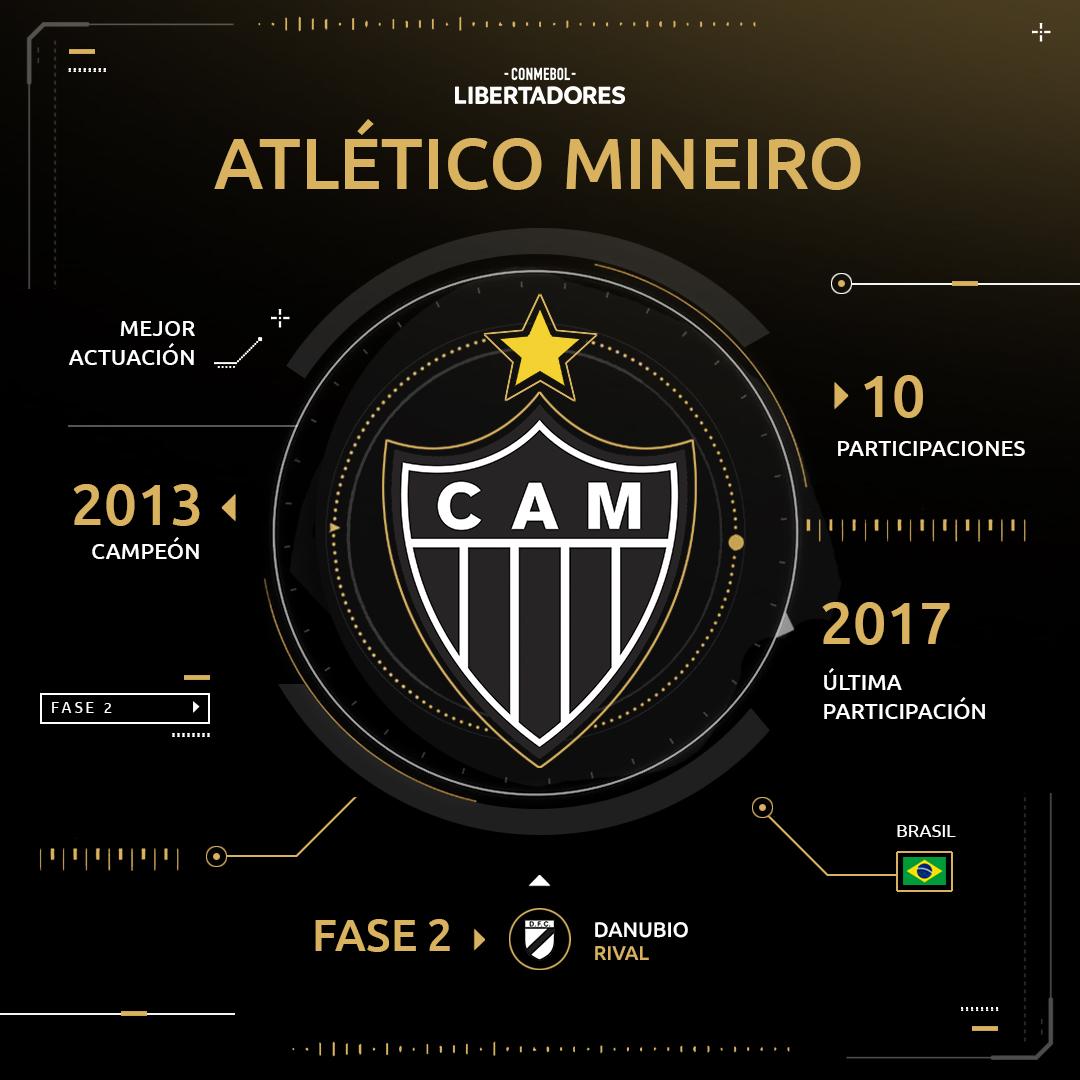 Atlético Mineiro Copa Libertadores 2019