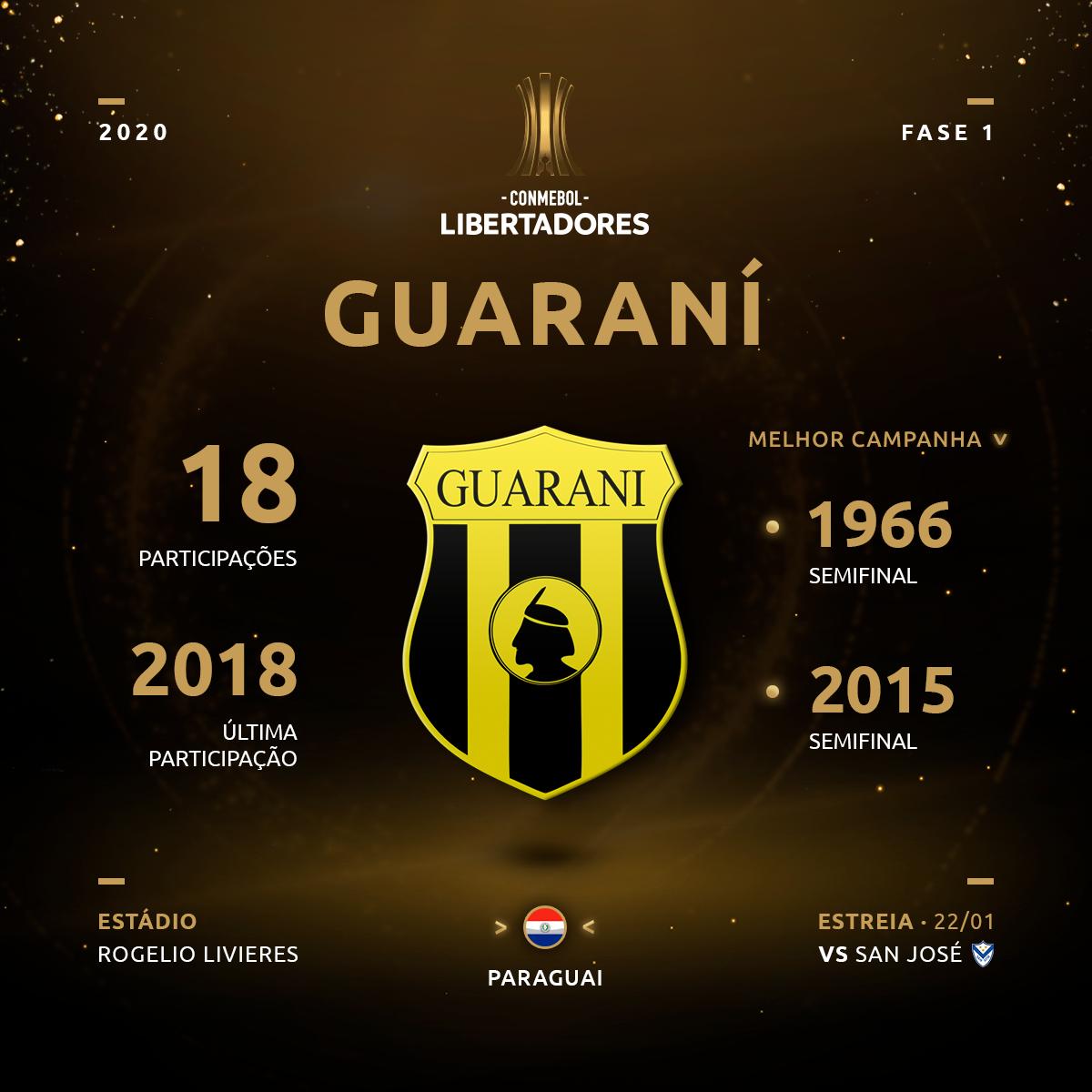 Guaraní - Libertadores 2020