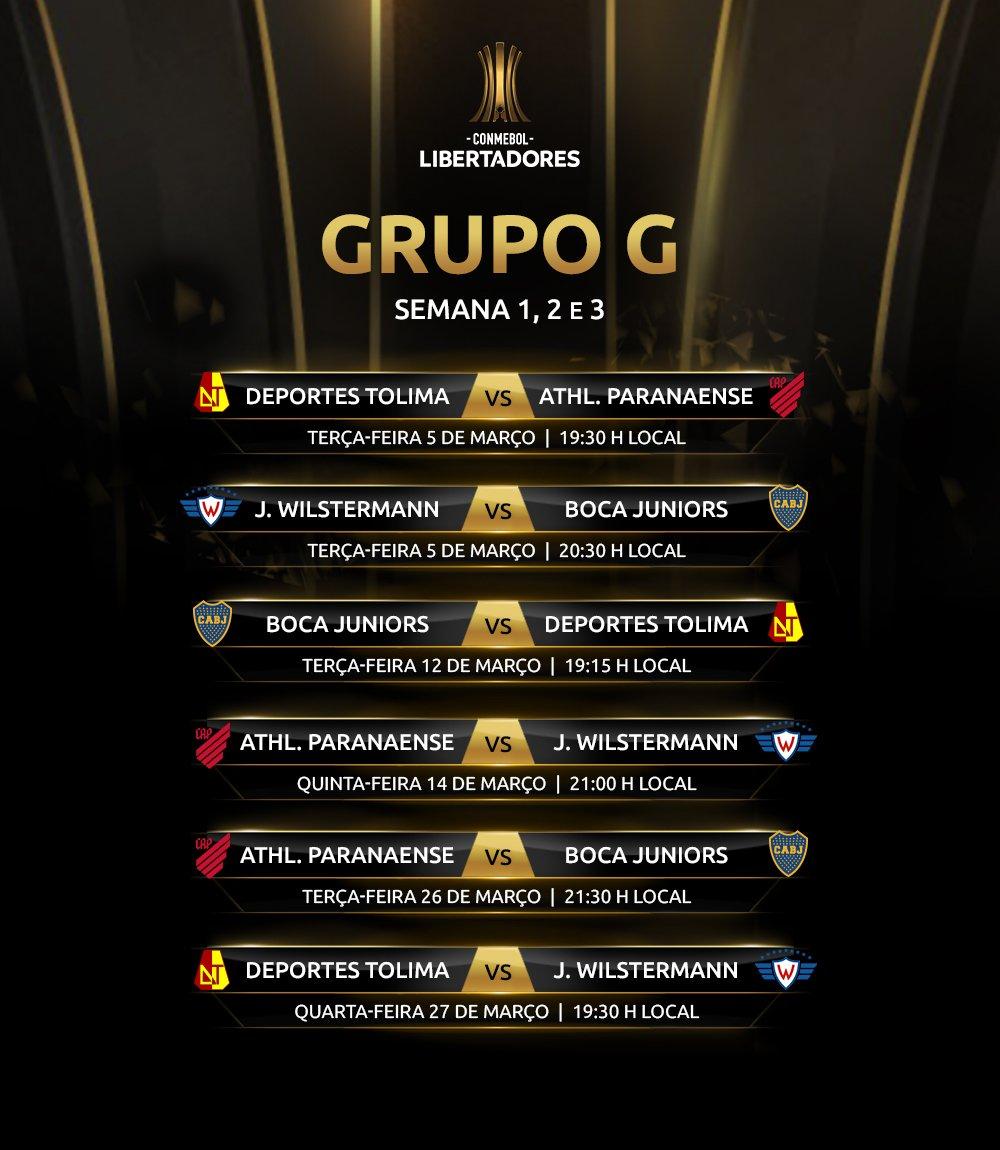 Tabela Grupo G 1 Libertadores