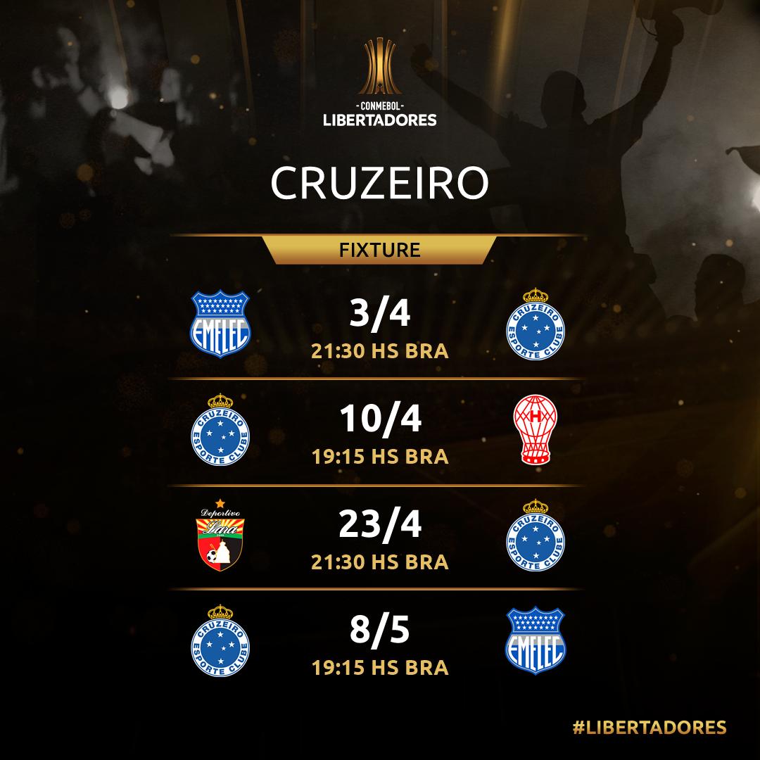 Cruzeiro Tabela Jogos Libertadores