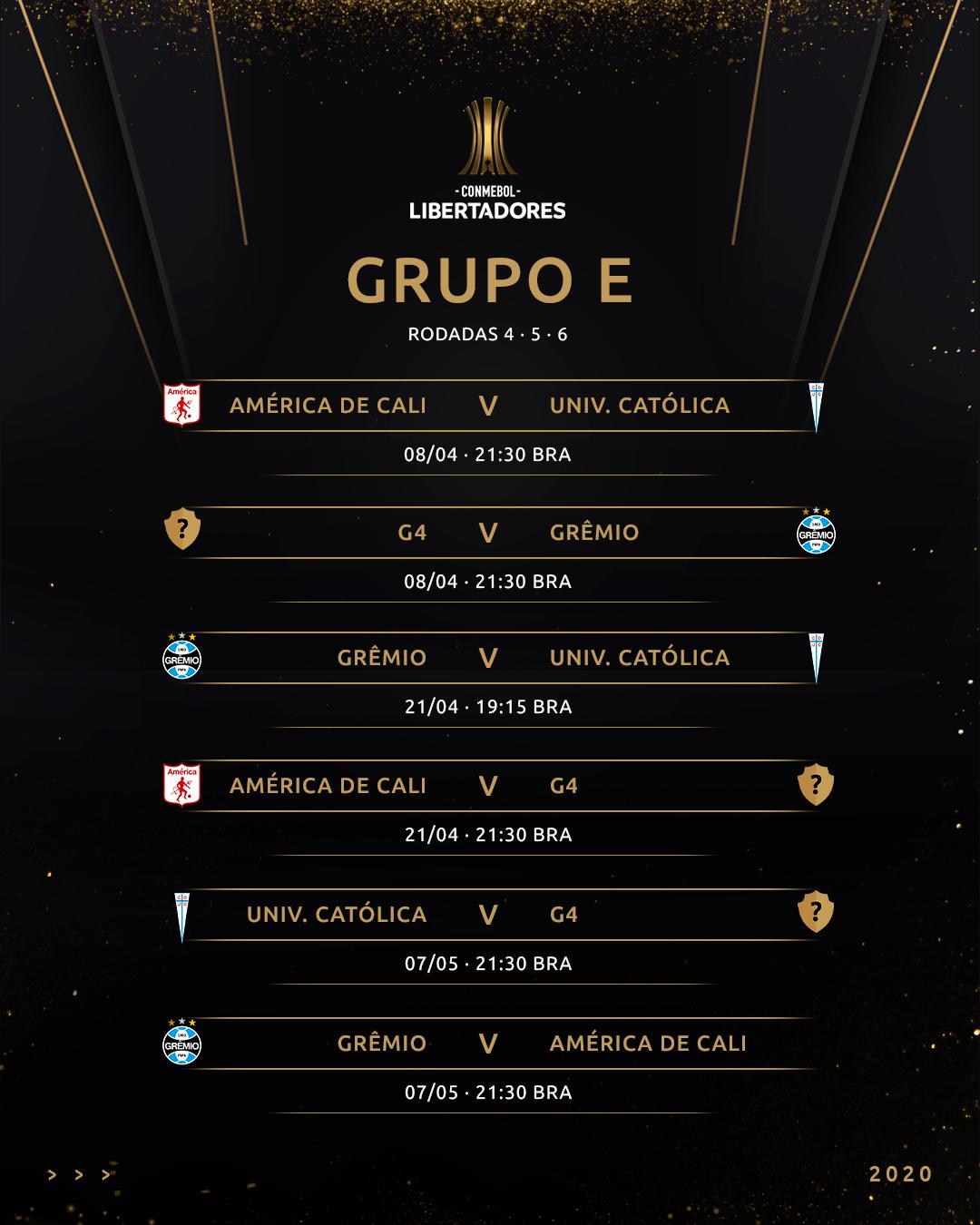 Grupo E - tabela 2 Libertadores
