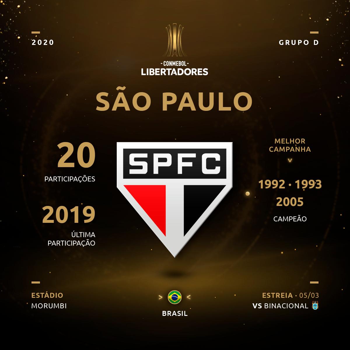 São Paulo Libertadores 2020