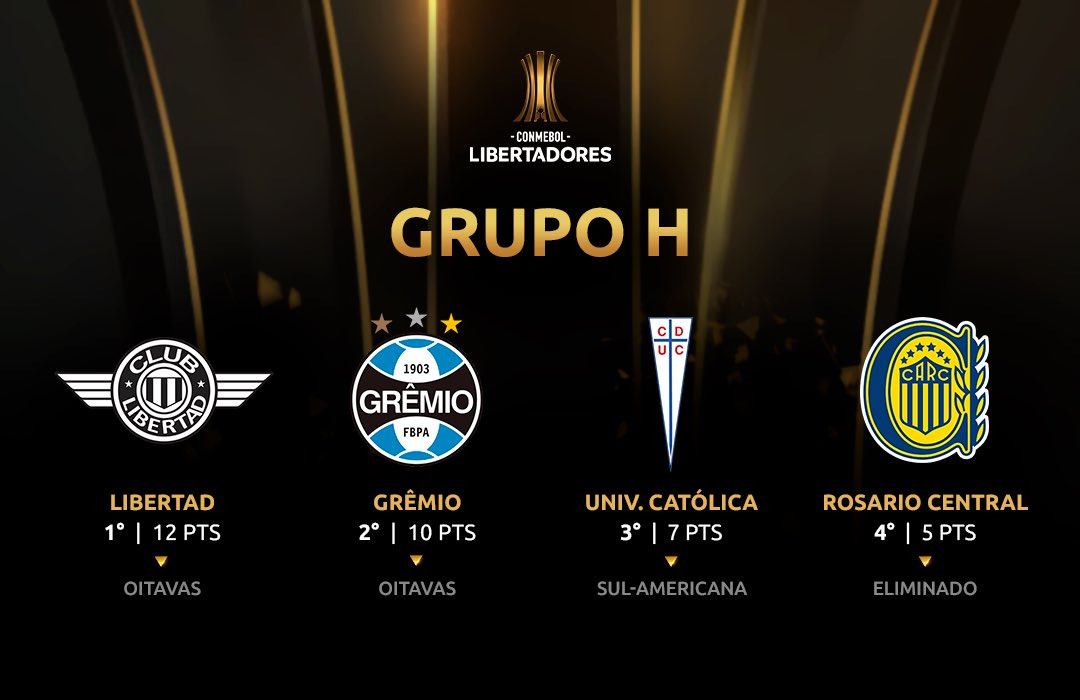 Final Grupo H Libertadores