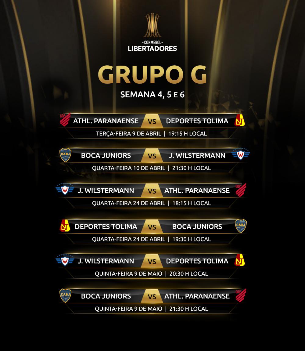 Libertadores 2019 Grupo G volta