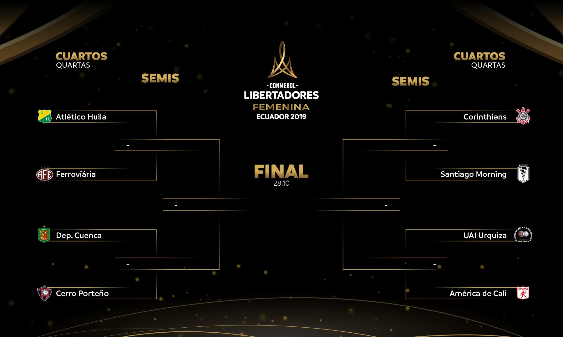 Quartas de final - Libertadores Feminina