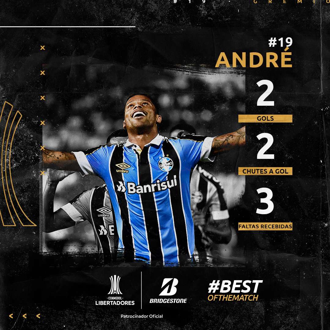 Andre Best