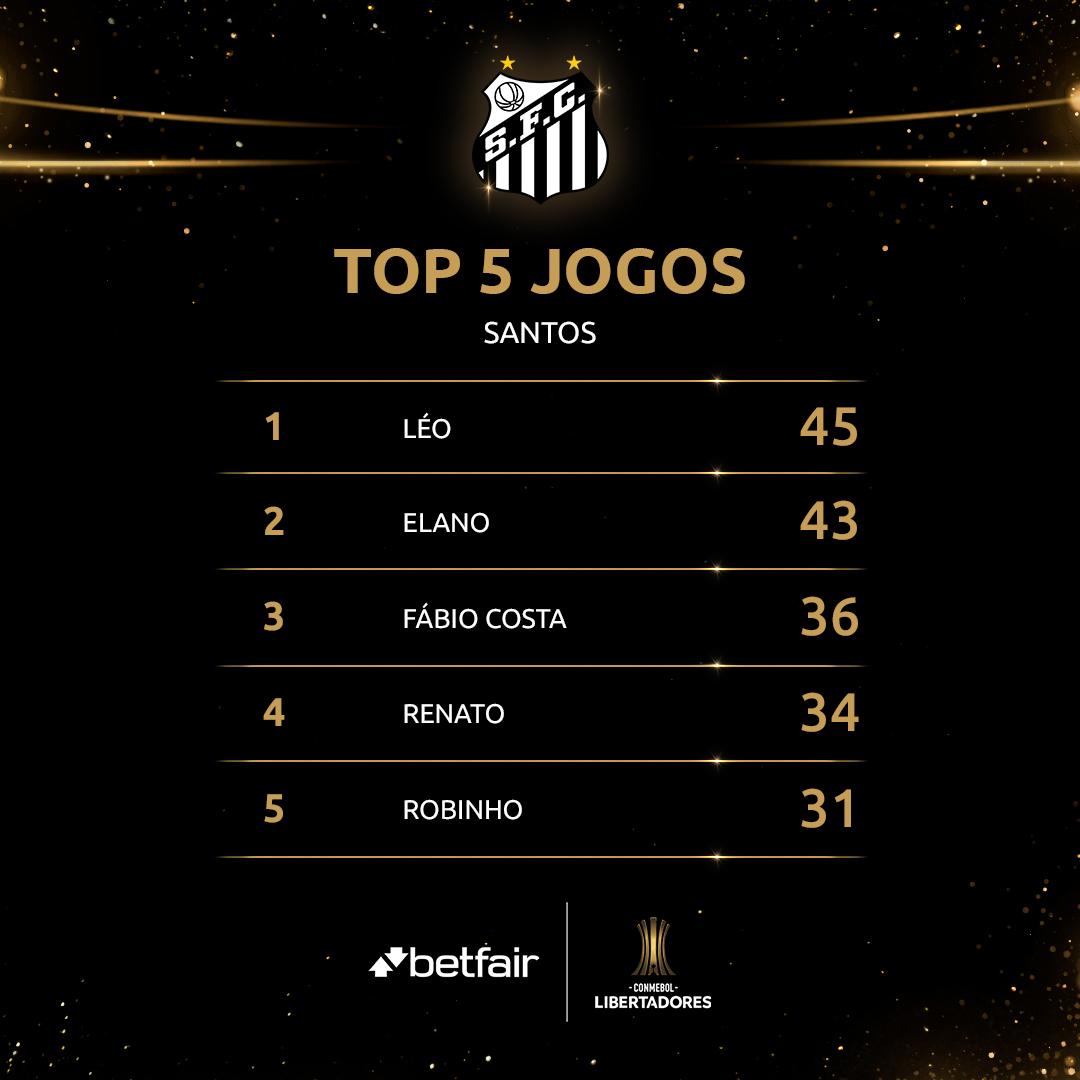 Top 5 jogos - Santos