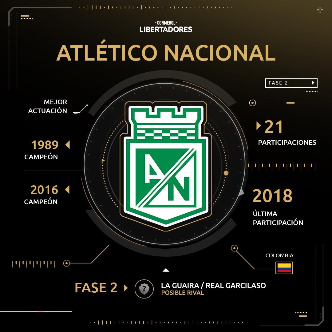 Atlético Nacional Copa Libertadores 2019