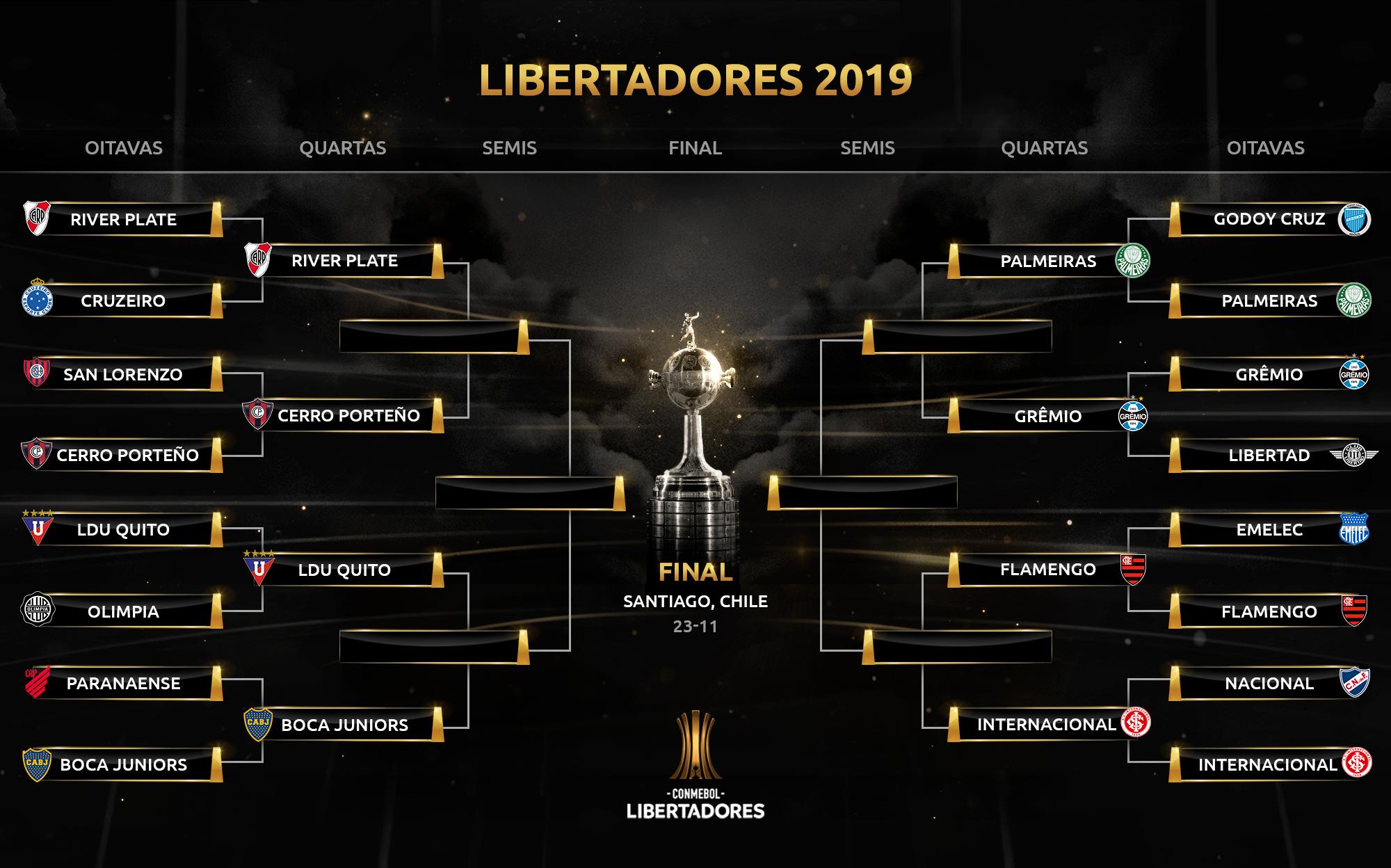 Quartas - Libertadores