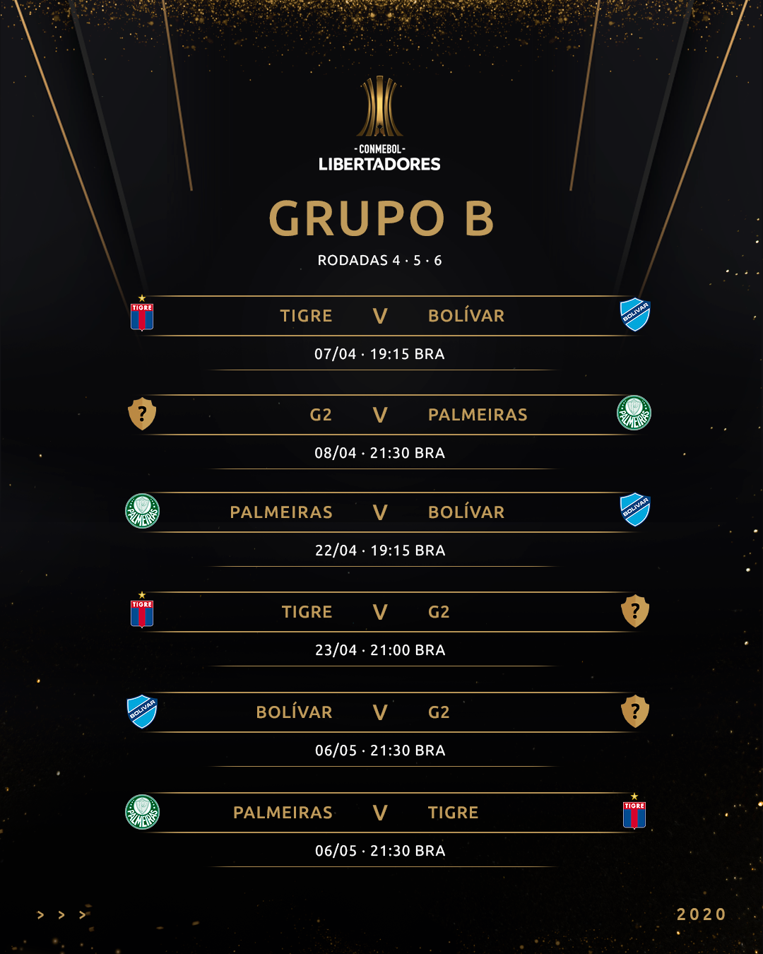 Grupo B - tabela Libertadores