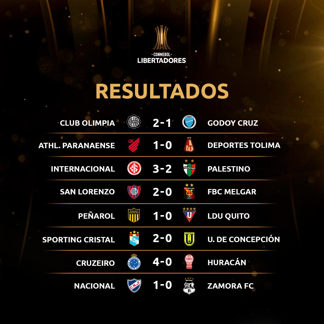 Resultados 1 Rodada 4 Libertadores