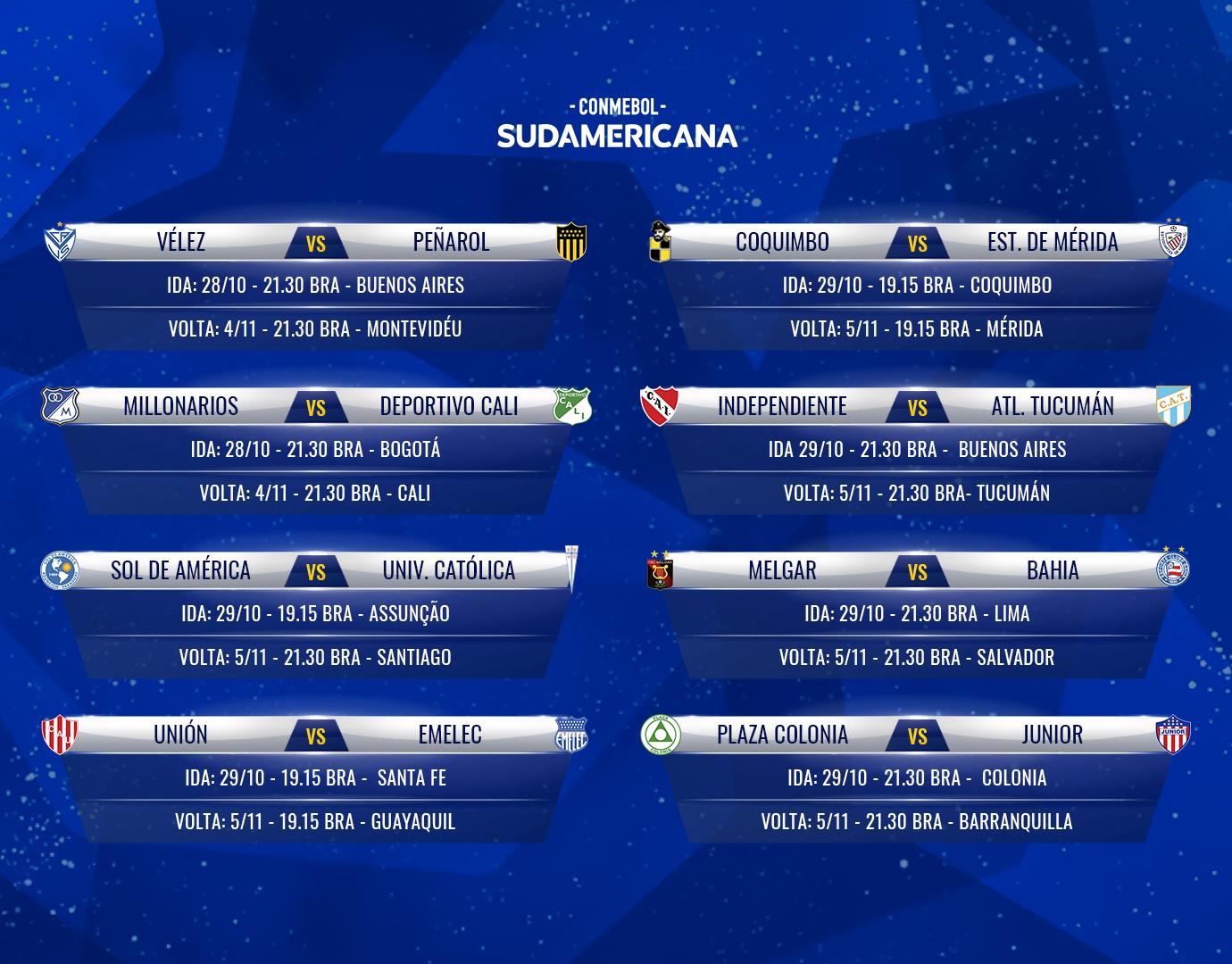 Tabela Segunda Fase Sul-Americana 2020 - 2