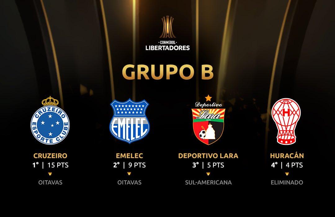Final do Grupo B Libertadores