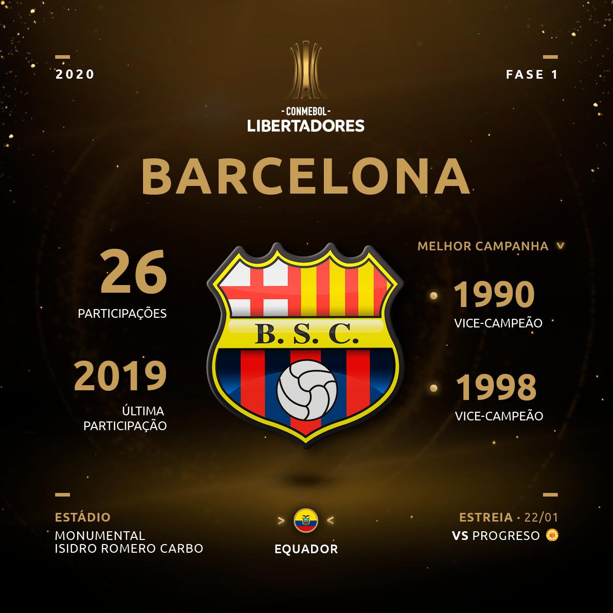 Barcelona - Libertadores 2020