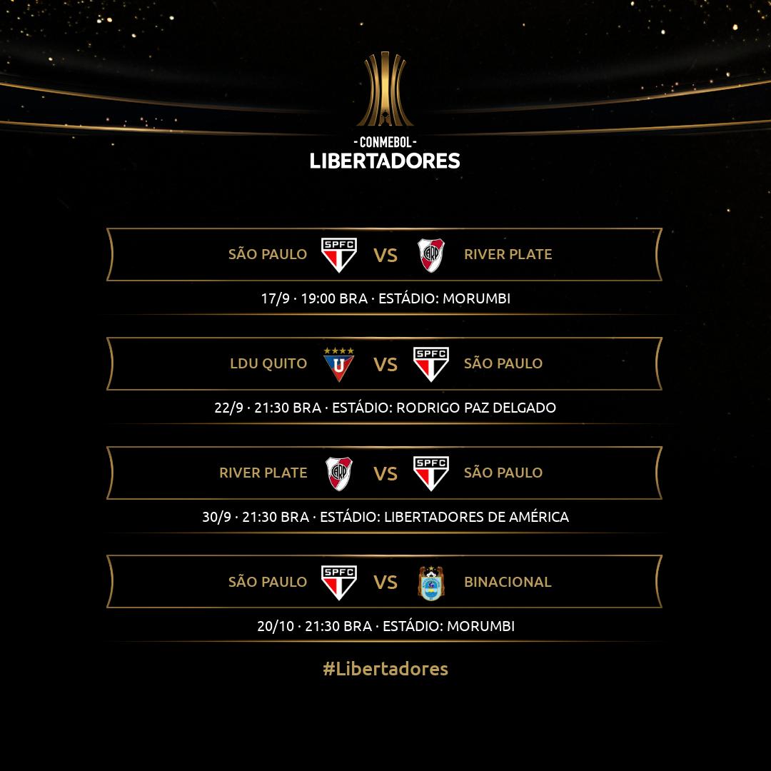 Tabela São Paulo Libertadores - Sem TV