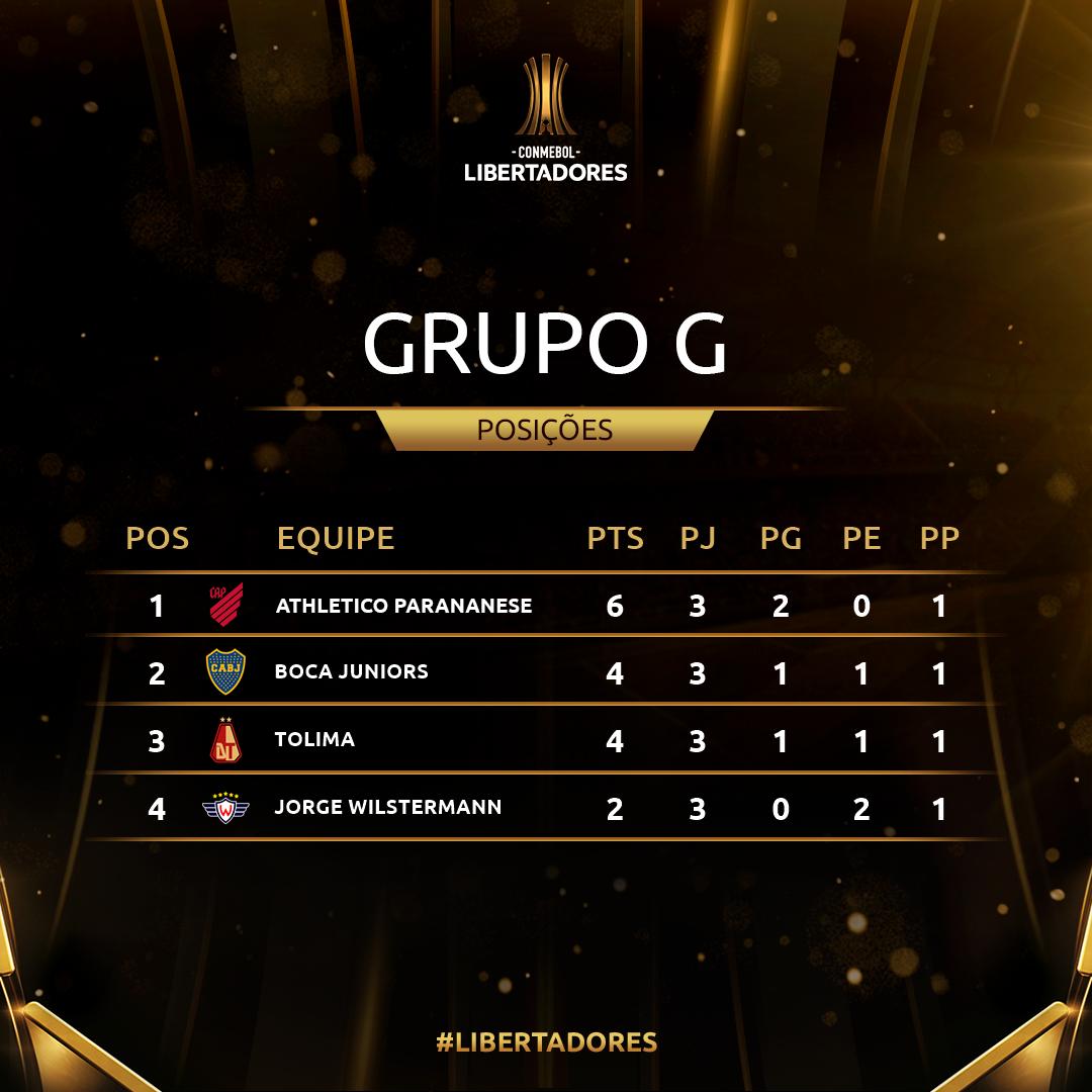 Grupo G Rodada 3 Libertadores pt-br