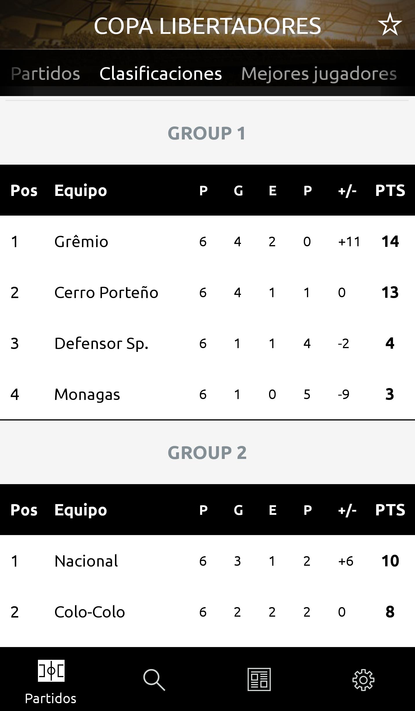 Posiciones Screen app Libertadores