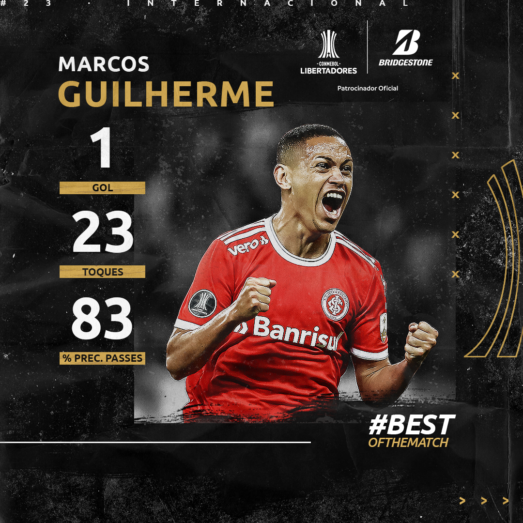 Guilherme - Bridgestone