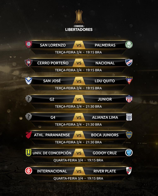 Rodada 3 Grupos Libertadores Nova 1