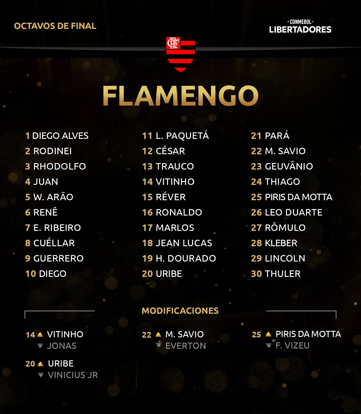Lista buena fe Flamengo Copa Libertadores