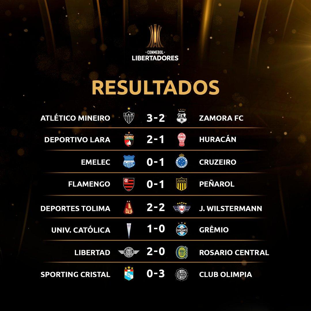 Resultados Rodada 3-2 Libertadores