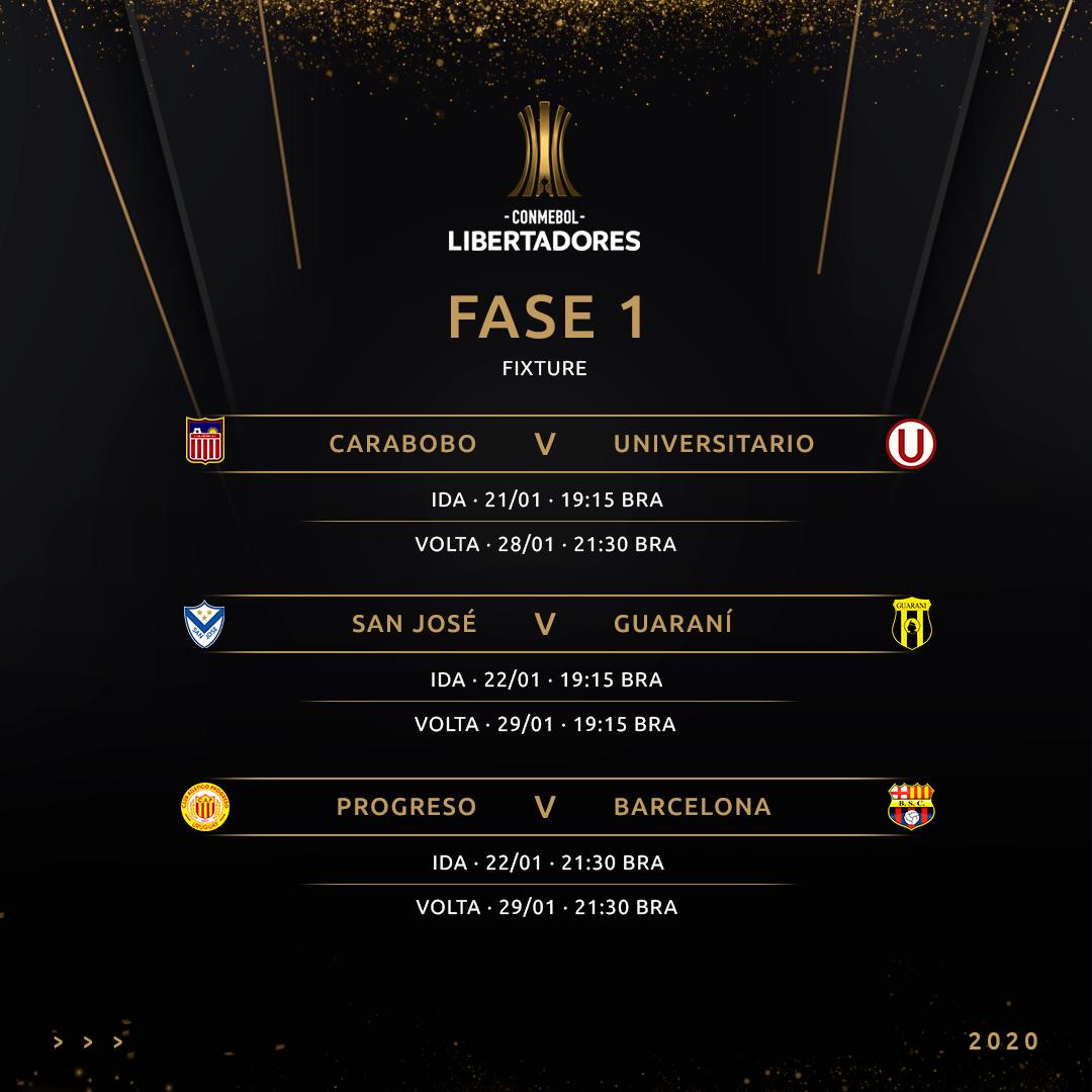 Tabela - Fase 2 da Libertadores