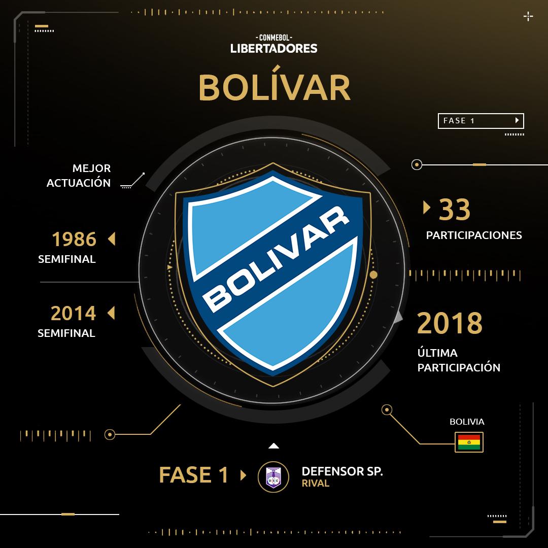 Bolívar Defensor Sporting Copa Libertadores 2019