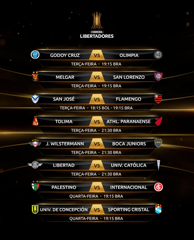 Libertadores 2019 Fase de Grupos Rodada 1A