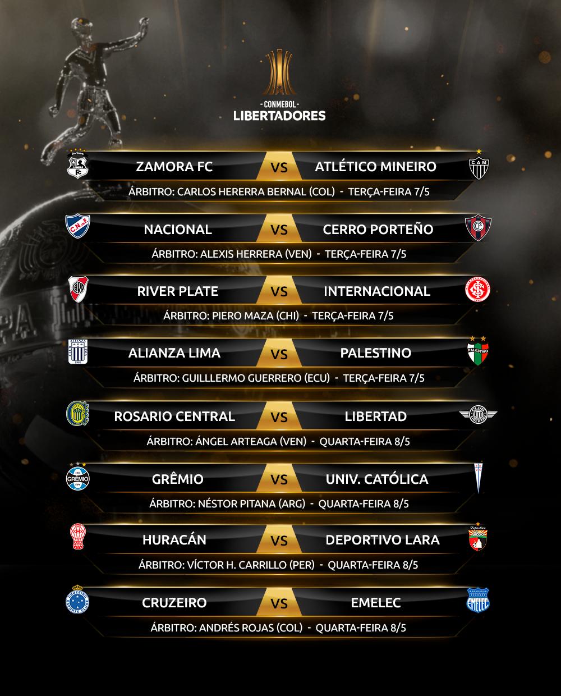 Árbitros 1 - Libertadores