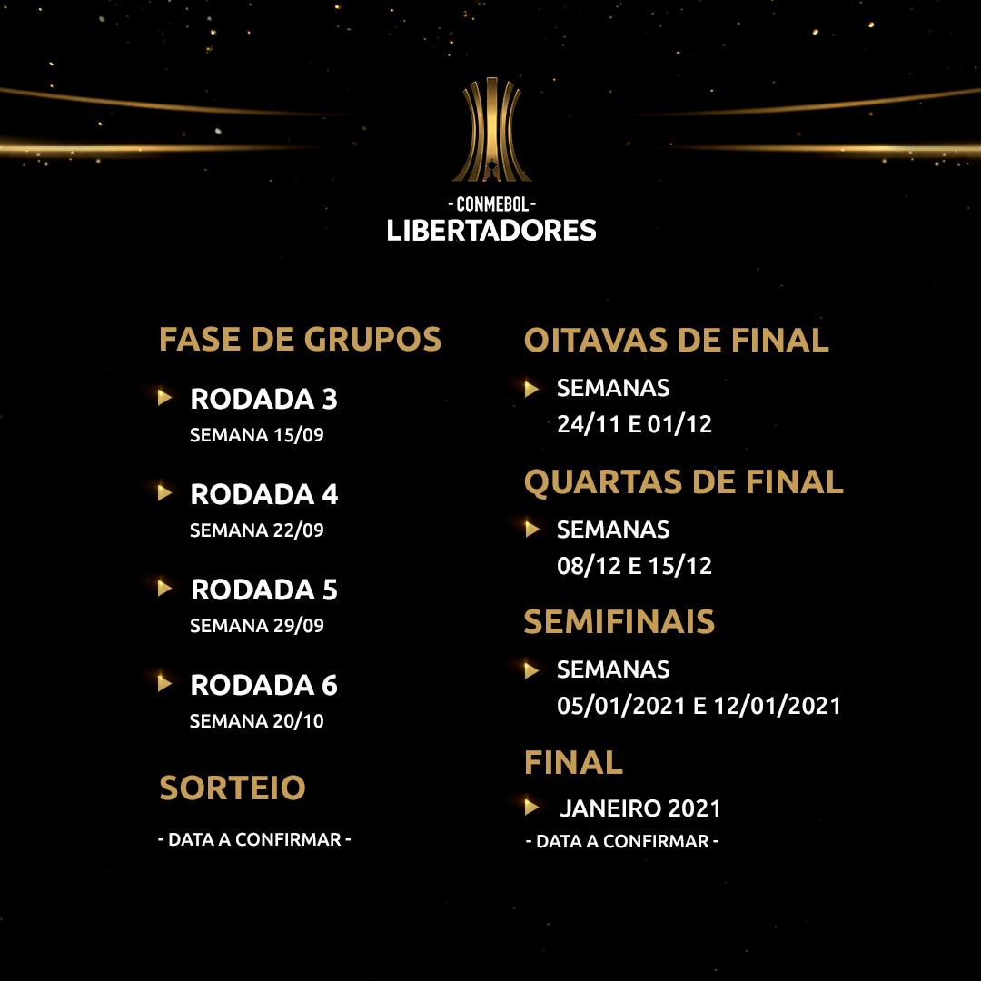 Calendário da Libertadores pós-Covid