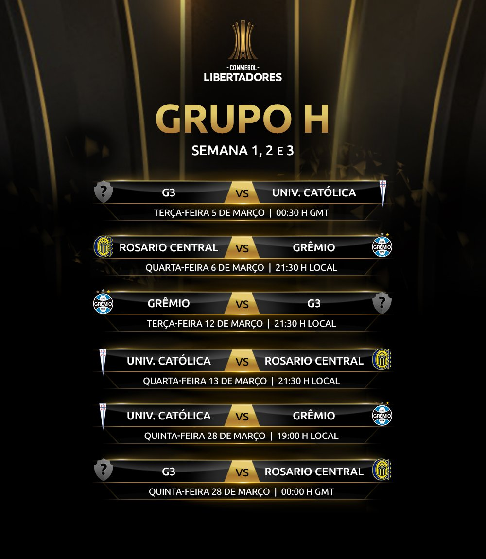 Grupo H - Libertadores (1)