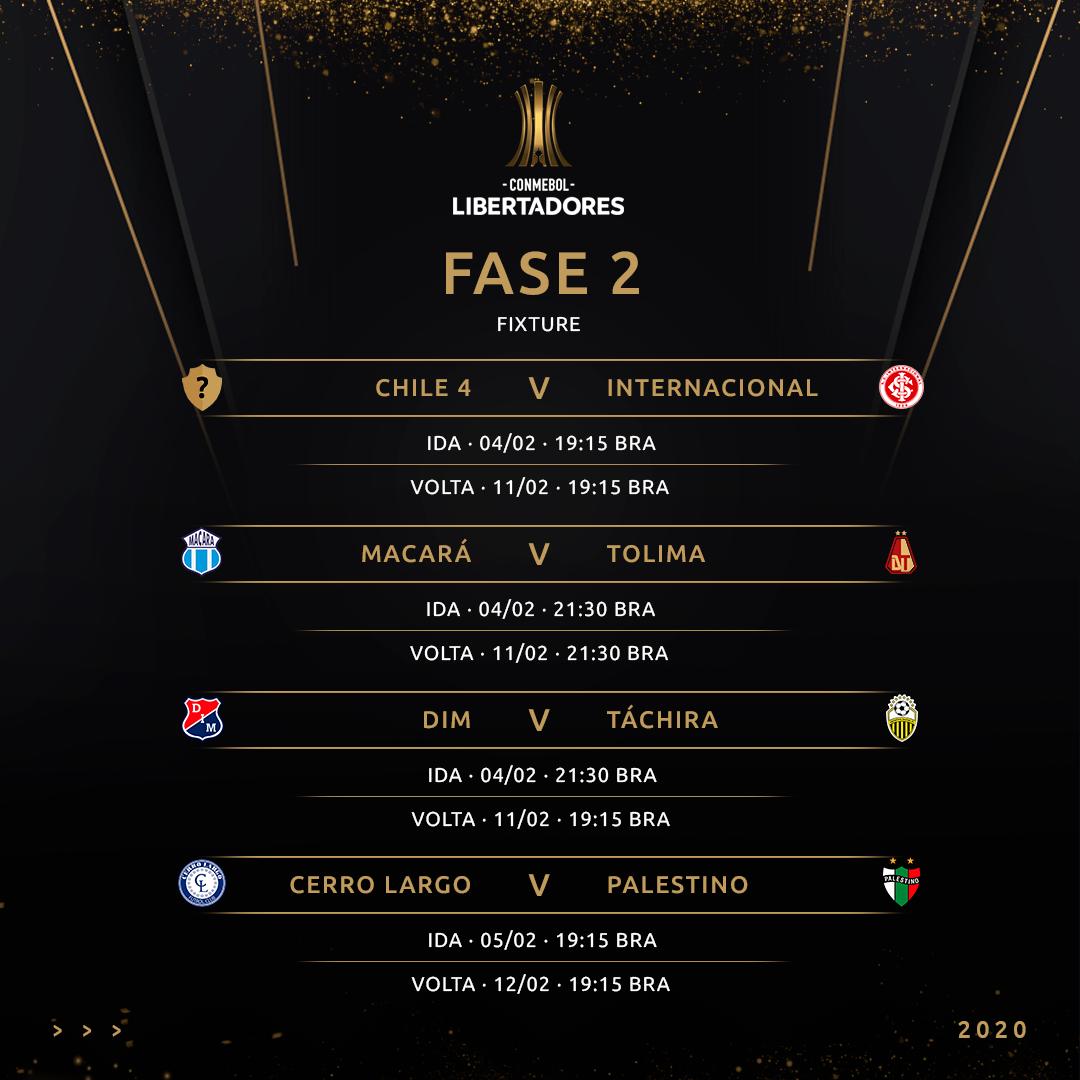 Fase 2 atualizada - tabela 1 - Libertadores