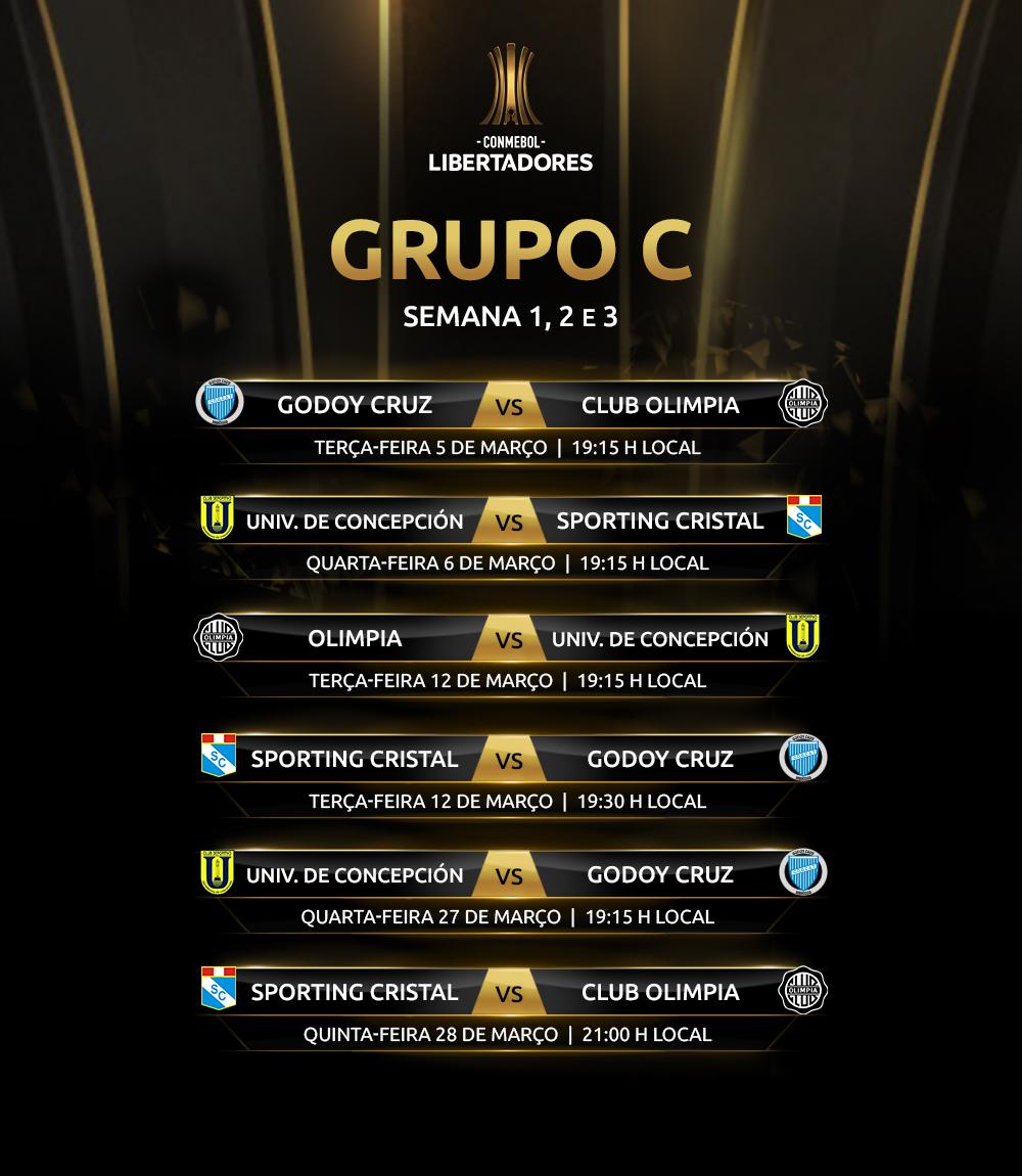 Libertadores 2019 Grupo C ida