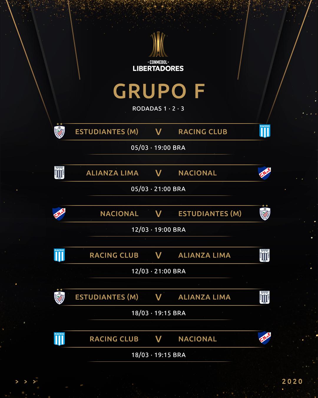 Grupo F - tabela 1 Libertadores
