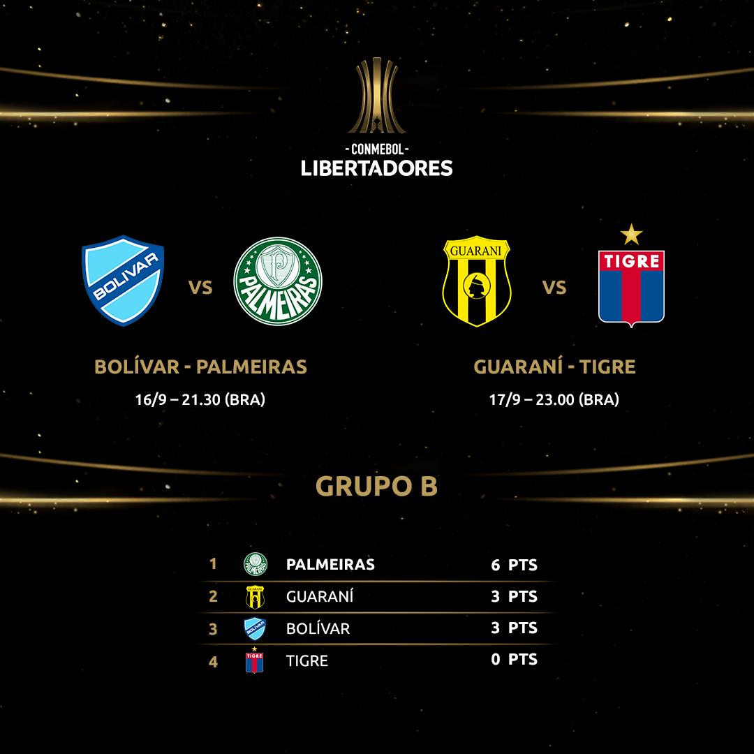A volta da Libertadores: Grupo B