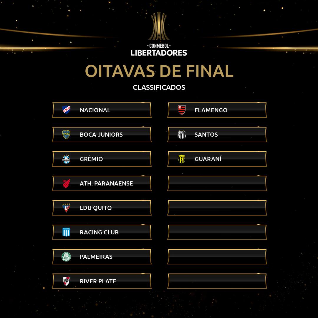 Classificados - Libertadores